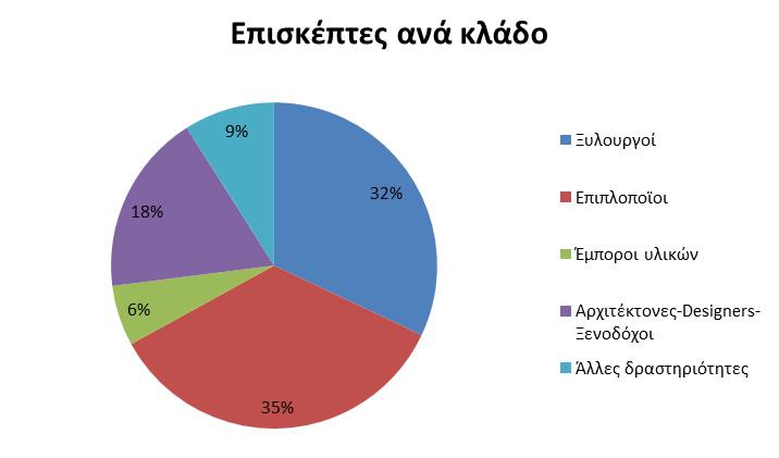 chart_med_18_gr